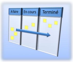 Afaire_Encours_Termine