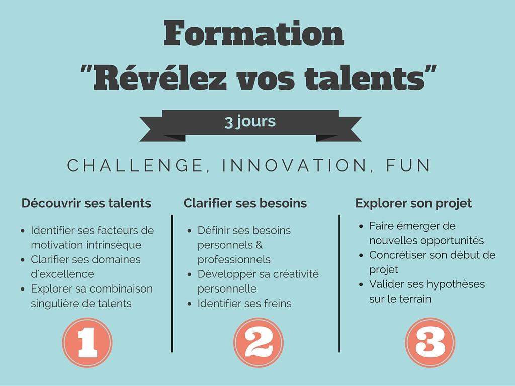 Formation -Révélez vos talents1-