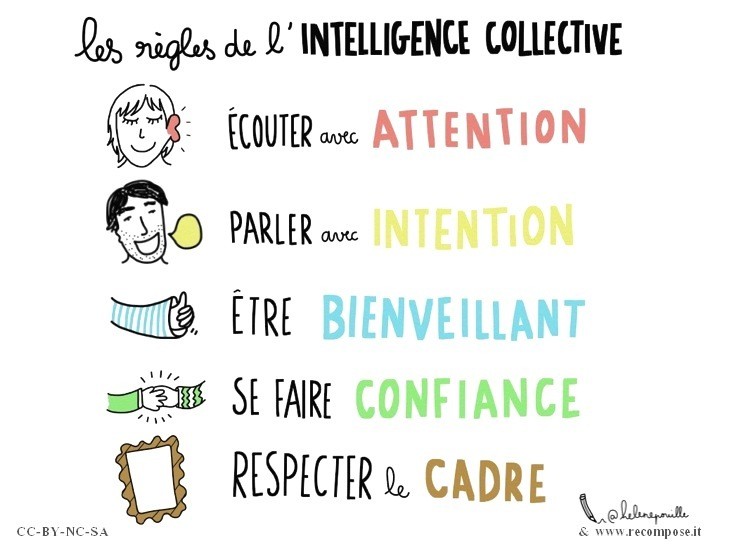 règles intelligence collective